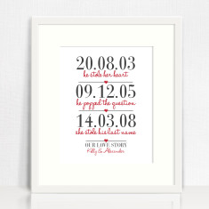 Three dates personalised love print
