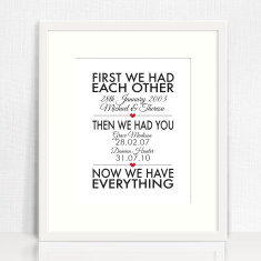 First we had each other personalised print