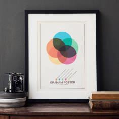 Personalised individual Venn print