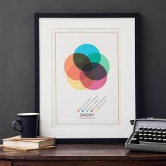 Personalised dad Venn Print