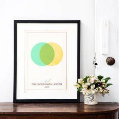 Personalised wedding Venn print
