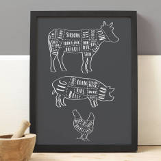 Butcher cuts selection print
