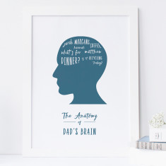 Personalised Brain Anatomy Print