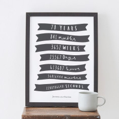 Personalised 70th Birthday print