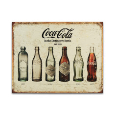 Coke Bottle Evolution Sign