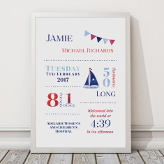 Personalised Watercolour Birth Print