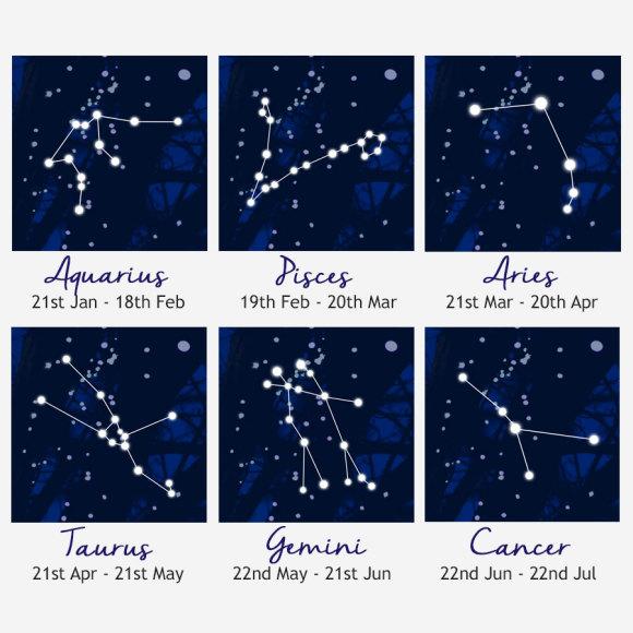 Aquarius, Pisces, Aries, Taurus, Gemini and Cancer