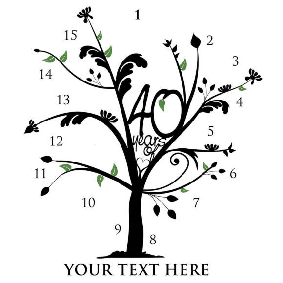 Numbered Tree Diagram