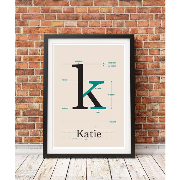 Personalised print