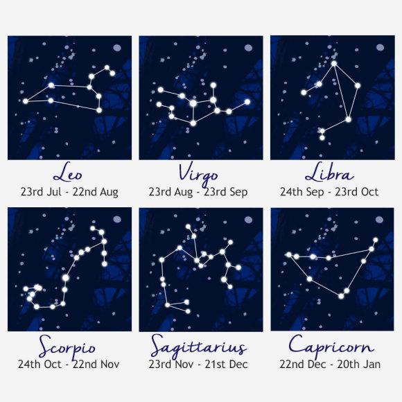 Leo, Virgo, Libra, Scorpio, Sagittarius and Capricorn