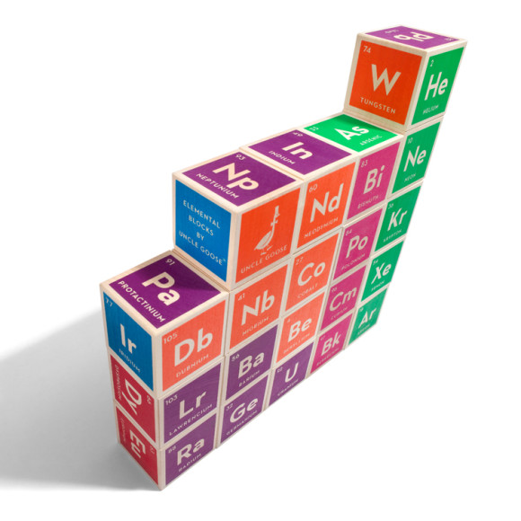 Uncle goose periodic table wooden blocks hardtofind periodic table urtaz Choice Image