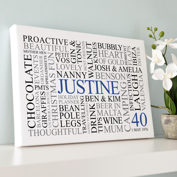 A3 small canvas with blue, black & grey text