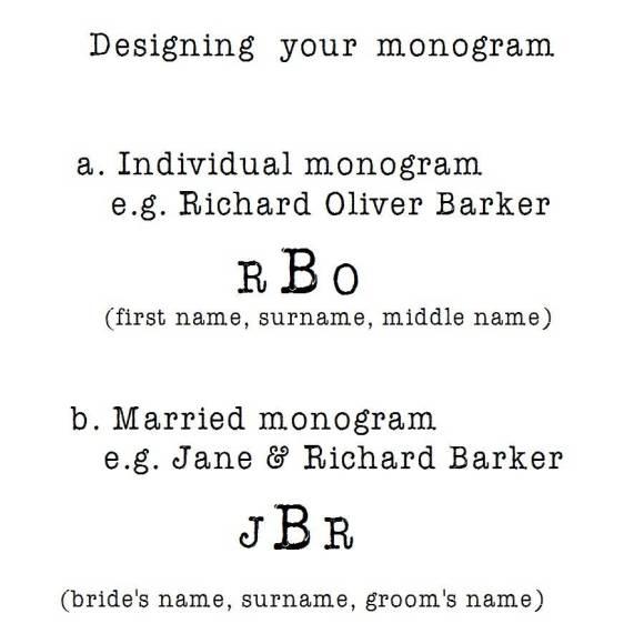 Monogram Etiquette
