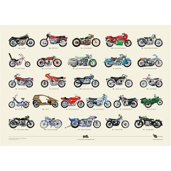 A to Z of Classic Bikes PLUS