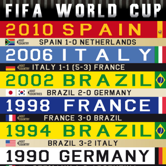 World Cup canvas
