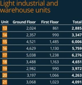 UNITS 13-21 LIGHT INDUSTRIAL AND...