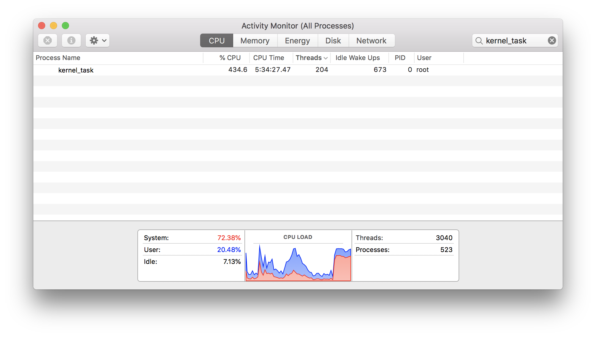 MacOS freezing: one fix for 'kernel_task' high CPU usage | Harry
