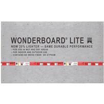Wonderboard Backerboard
