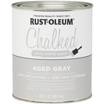 Rust-Oleum Chalked Chalk Paint
