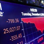 Saham-saham Pulih setelah Dow Jones Jatuh Lebih dari 700 Poin