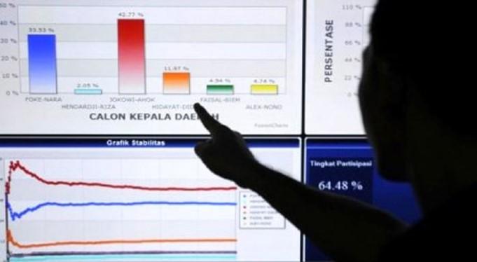 Enam Lembaga Survei Dilaporkan ke Polisi
