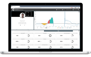 Hawkin Dynamics Cloud Analytics