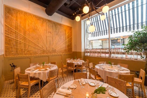 Park Avenue - The Mural Room Occupancy: 24 Seated/ 30 Standing