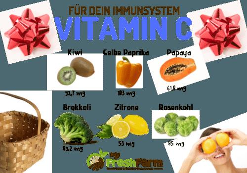 Geschenkkorb Vitamin C