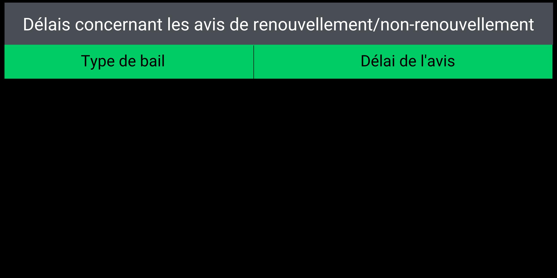 NEW - Tableau délais avis de renouvellement_non-renouvellement (1)