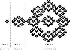NeXuS fractal