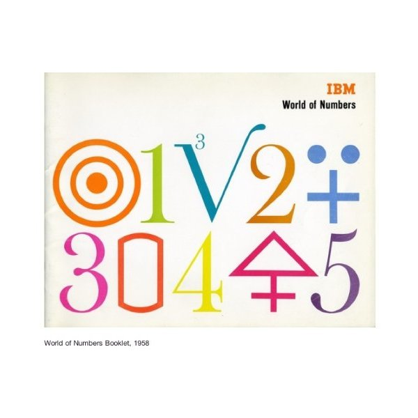 IBM World of Numbers 1958