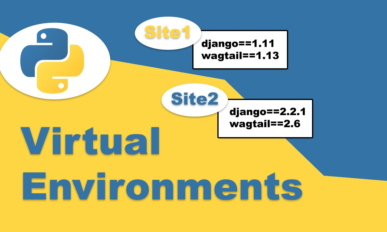 What-is-Virtual-Environment-in-Python.jpg