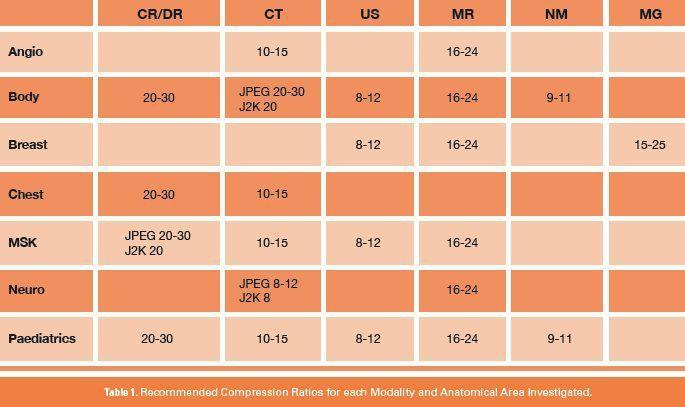 HIT v7 i2 p38 table1.jpg