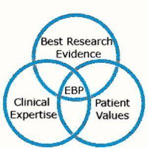 Online Tool Helps Nurses Learn Evidence-Based Practice Skills