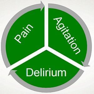 ICU delirium - a serious yet understudied issue
