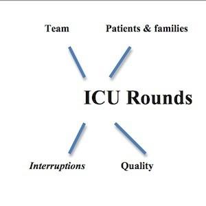 5 Ways to Improve ICU Rounds