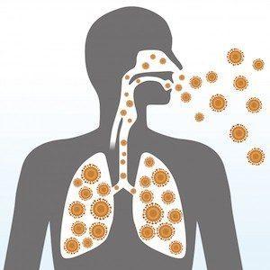 MERS Patients Sicker, Higher Mortality