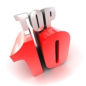 Top Cardiology Stories of 2019