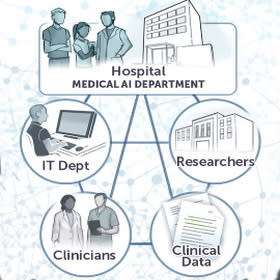 Clinical AI Needs Dedicated Department