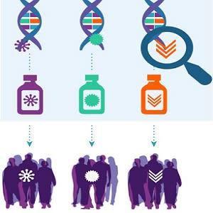NCI-Match - Largest Precision Medicine Cancer Trial