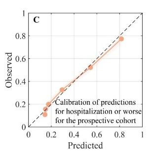 COVID-19 Prognosis Prediction with CoVA