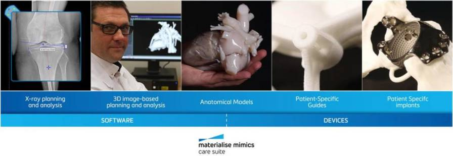 Materialise Mimics Care Suite