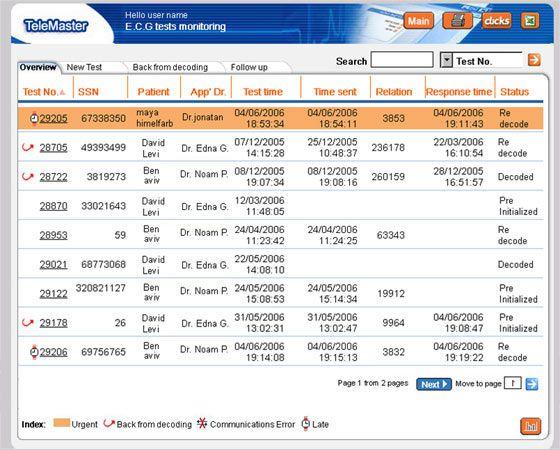 Telediagnostic software TeleMaster eWaveMD