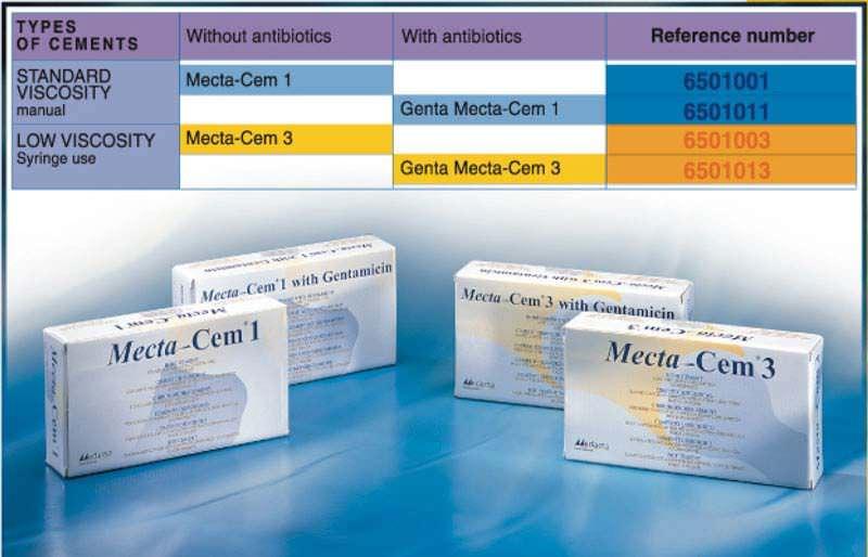 Bone cement MectaCem Medacta