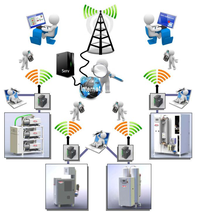 Monitoring system for medical gas plant (wireless) VIGIFLUID MIL'S