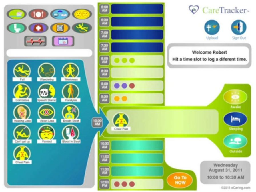 Vital sign telemonitoring software CareTracker™ eCaring