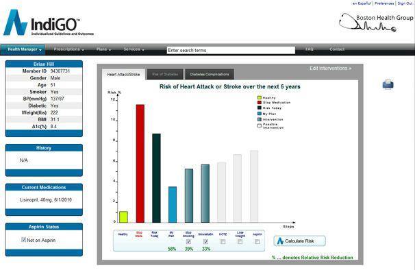 Disease risk management software / medical Archimedes