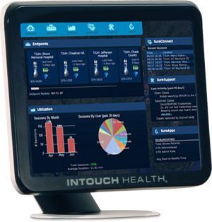 Telehealth program management software SureView™ InTouch Health