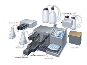 Reagent dispenser MultiFlo FX BioTek Instruments
