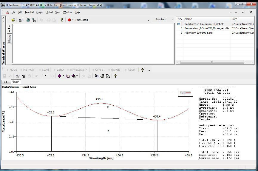 Data management software / for liquid chromatography / spectrometry / laboratory DataStream Cecil Instruments